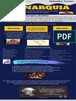 MONARQUIA.pdf