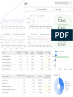 [Sample] Google Merchandise Store Ecommerce Report