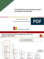 Resultados Sector Fiduciario Corte Junio 2018