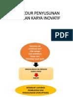 Prosedur Penyusunan Laporan Karya Inovatif