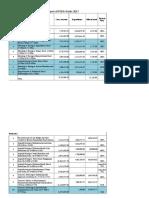 PSDG Works Details-2017.xlsx