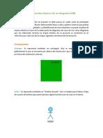Componentes de Un Diagrama UML