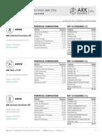 ARK ETF Trust Quarterly Report