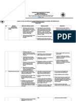 Tl Dan Evaluasi Rtl Ukp Tw 2 2019 (Edit) (1)
