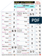 Hebrew Essential Charts