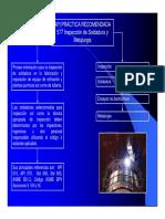 API-RP-577-Presentacion.pdf