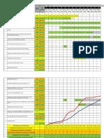 20180521 Kurva S Baseline Pad D Recovery Plan 1