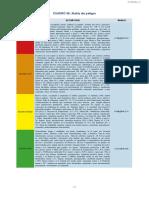 Manual Evaluacion de Riesgos v2 word