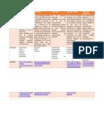 roxana blanco webquest y sus variantes