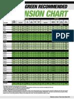 121004753-2005-KX-Suspension-Chart.pdf