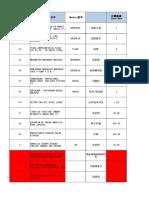 需用料计划表动态表20190907.xlsx