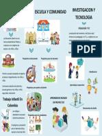 Infografia Escuela y Comunidad.....