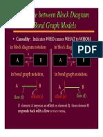 1_1_Equivalence_BG_BD.pdf