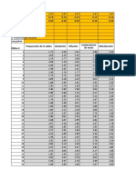 Datos Simulacro Parcial 1 (1)