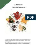 Alimentos Constitucion Energetica Segun Mtch