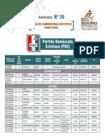 candidaturas_sustitutas_pdc_EG_2019.pdf