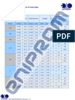 Carbon Steel Pipe Weight Chart