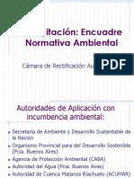 Encuadre-normativa-ambiental (1).pps