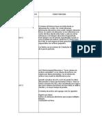 Caracteristicas de Archivo