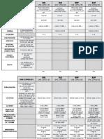 Cuadro caracteristics VCI.pdf