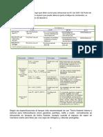Practica 2 modulo 4.docx