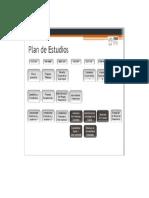 Plan de Estudios Mcon