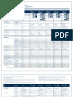 GB Cork Comfort Datasheet