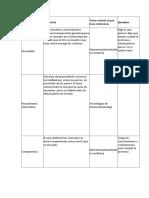 API 4 Grupo y Liderazgo