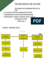 1 GLOBALIZACIÓN Y DESARROLLO EMPRESARIAL.pdf