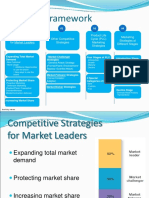 MKT 701 Lecture 6 Ch 12 Addressing Competition and Driving Growth Copy