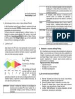 Resumen Design Thinking