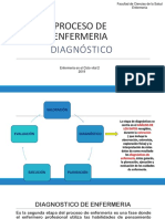 Clase Diagnósticos de enfermería UCSH 2019.pptx