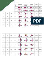 Geometrías moleculares.pdf