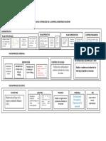 MAPA-DE-PROCESOS-DE-LA-EMPRESA-EMBUTIDOS-MANTARO (1).docx