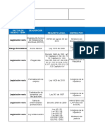 Matriz Requisitos Legales 2016