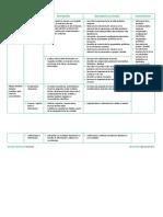 PROGRAM UNIDAD 2.docx