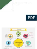 Mapa conceptual micro y macro entorno.docx