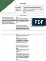 Planificación de Lenguaje 1 basico