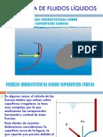 mecanica de fluidos fuerza sobre superficies
