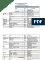 ESTANDARIZACION PORCIONES NH.pdf