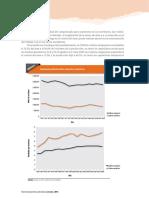 Lectura -parte2-Campesinos y mujeres rurales - hasta la pag 140.pdf