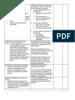 Tips y Ayuda Para Estructurar La Ficha de Aprendizaje