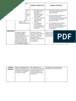 Los Modelos en Psicopatologia