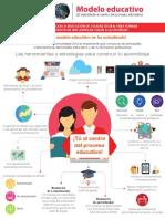 Modelo_Educativo_Estudiantes.pdf