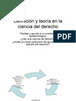 Definición y Teoría en La Ciencia Del Derecho - El Concepto de Derecho y Positivismo Jurídico