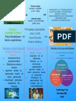 REVOLUCIÓN INDUSTRIAL (2).pdf