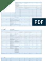 1. Registro Activos DAPRE