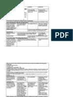 Provincial, City, Municipal Taxes and Barangay Taxes