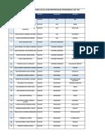 Directorio Alcaldes Provinciales y Distritales v1403
