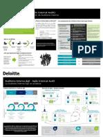 Agile Internal Audit Placemat - español.pdf